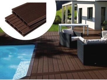 Pack 15 m² - Lames de terrasse composite alvéolaires - Terracotta