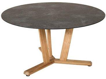 Table ronde Tekura - Les Jardins   Tentation