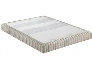 Sommier Epeda CONFORT MOELLEUX 5 Zones 80x200