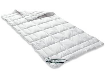 Badenia Bettcomfort Clean Cotton Surmatelas Env. 90 x 200 cm Blanc